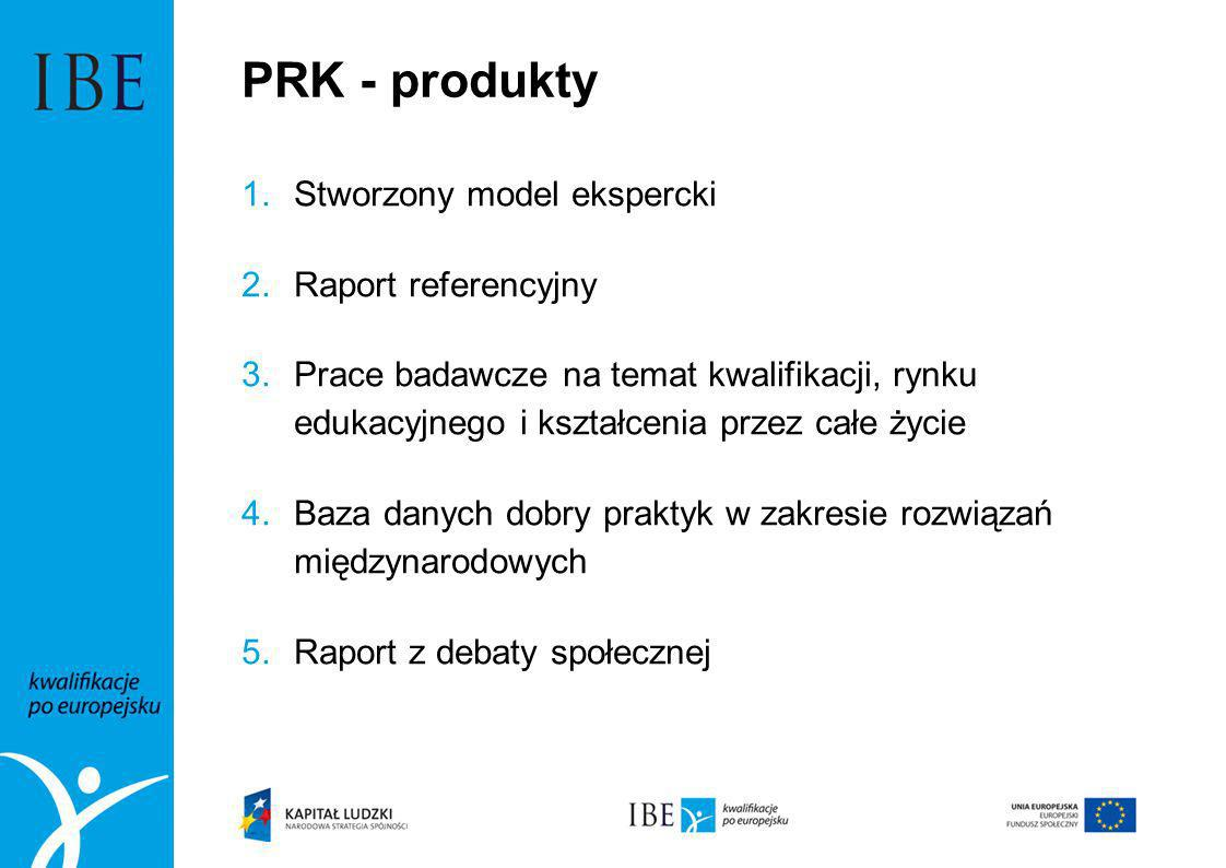 PRK - produkty Stworzony model ekspercki Raport referencyjny