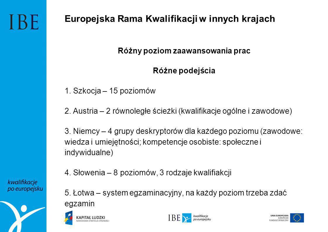 Europejska Rama Kwalifikacji w innych krajach