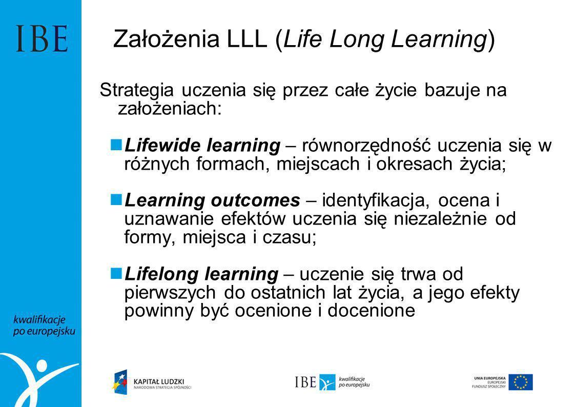 Założenia LLL (Life Long Learning)