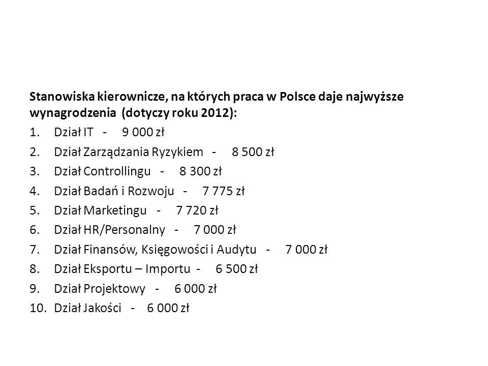 Stanowiska kierownicze, na których praca w Polsce daje najwyższe wynagrodzenia (dotyczy roku 2012):