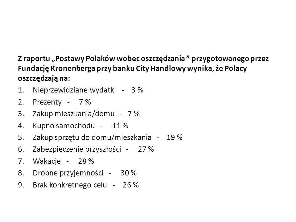 """Z raportu """"Postawy Polaków wobec oszczędzania przygotowanego przez Fundację Kronenberga przy banku City Handlowy wynika, że Polacy oszczędzają na:"""