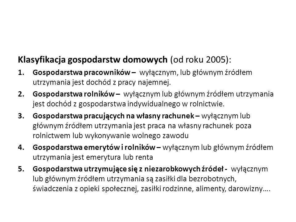 Klasyfikacja gospodarstw domowych (od roku 2005):