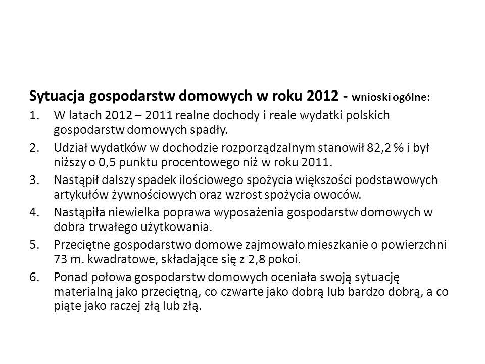 Sytuacja gospodarstw domowych w roku 2012 - wnioski ogólne:
