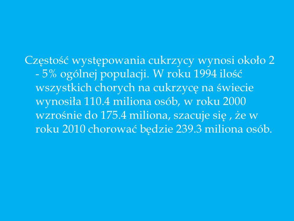 Częstość występowania cukrzycy wynosi około 2 - 5% ogólnej populacji