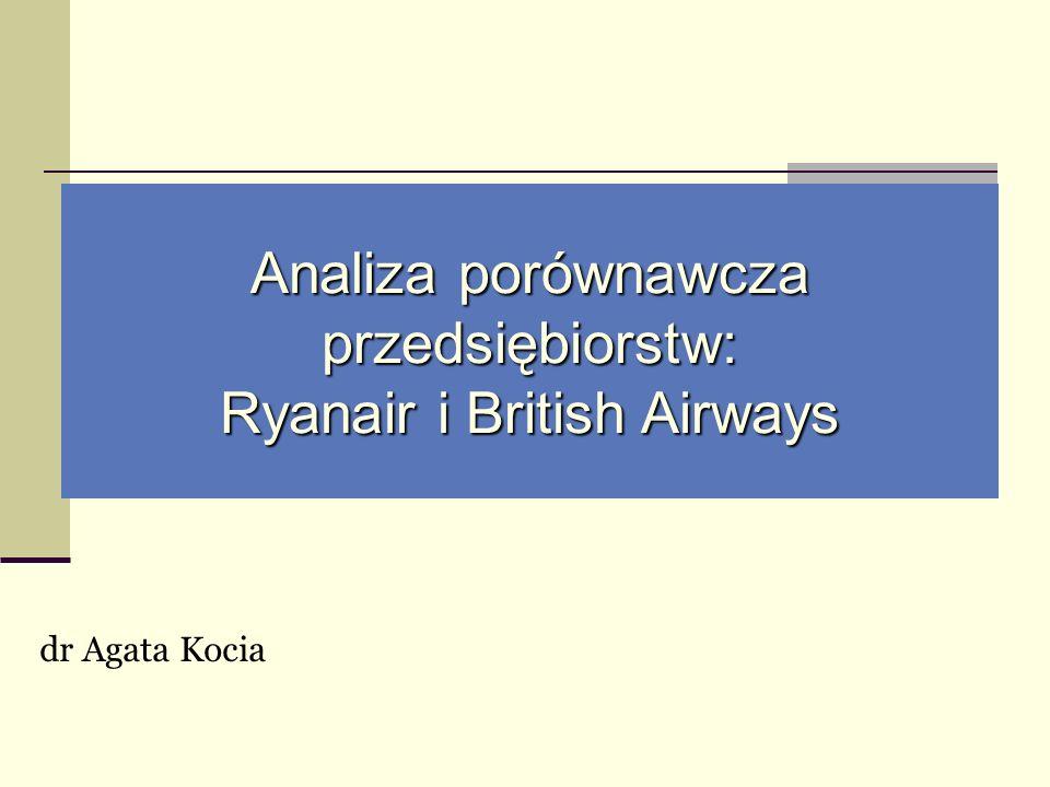 Analiza porównawcza przedsiębiorstw: Ryanair i British Airways