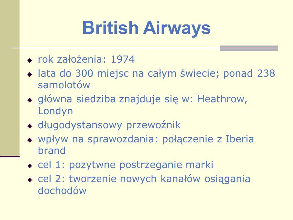 British Airways rok założenia: 1974
