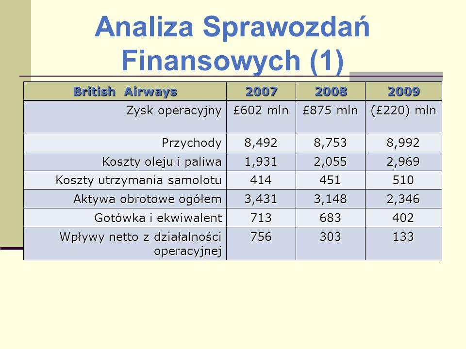 Analiza Sprawozdań Finansowych (1)