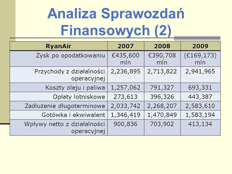 Analiza Sprawozdań Finansowych (2)