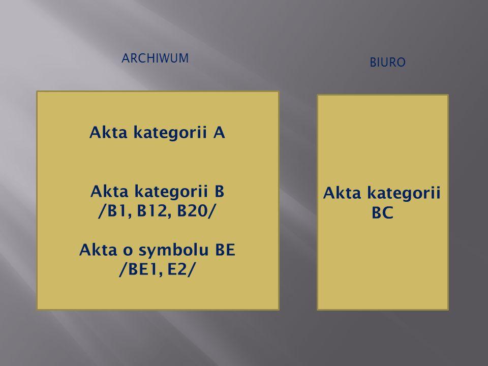 Akta kategorii A Akta kategorii B Akta kategorii BC /B1, B12, B20/