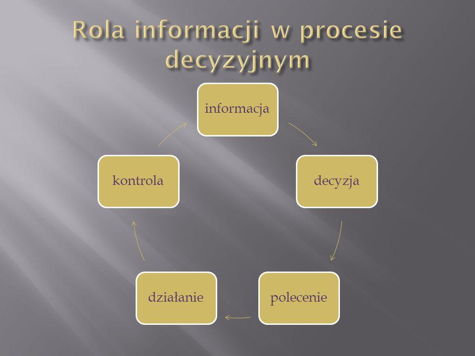 Rola informacji w procesie decyzyjnym