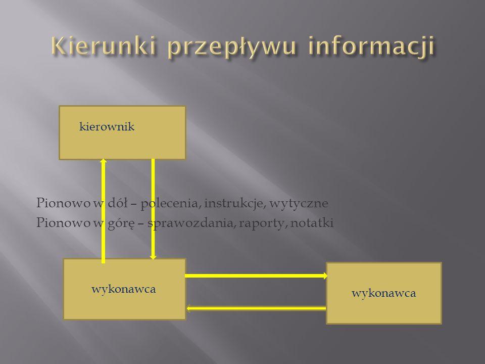 Kierunki przepływu informacji