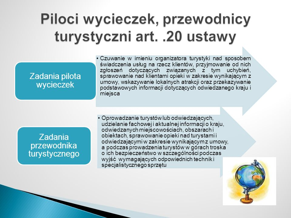 Piloci wycieczek, przewodnicy turystyczni art. .20 ustawy