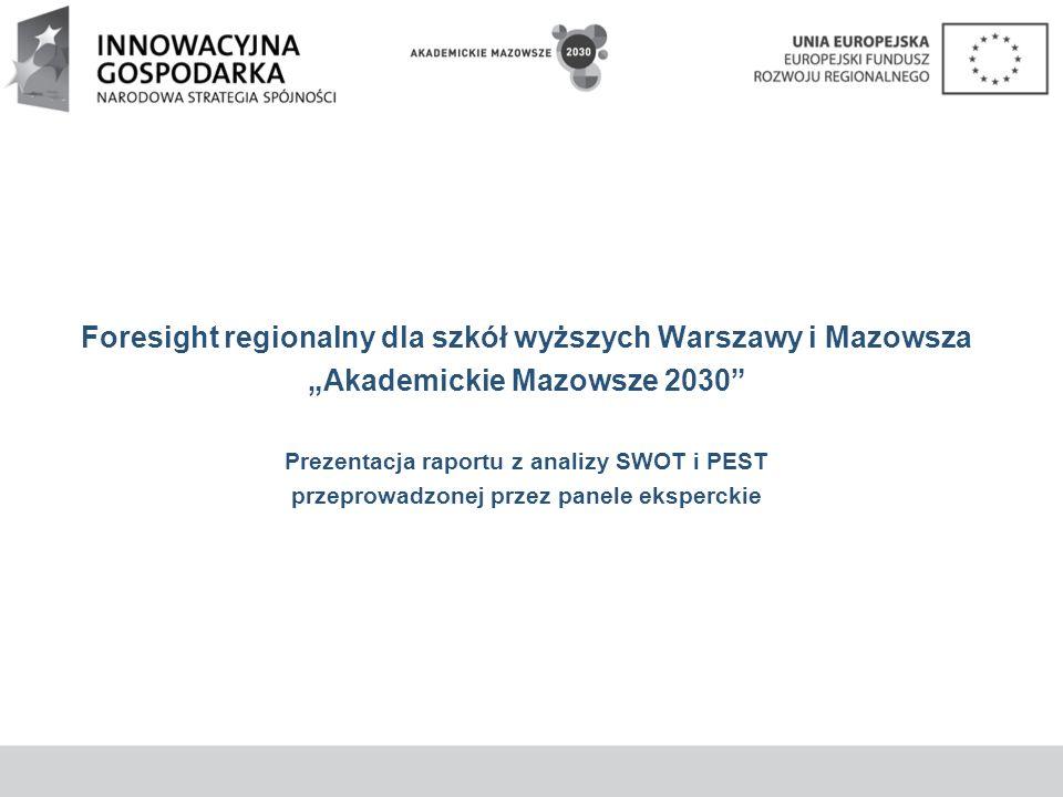 """Foresight regionalny dla szkół wyższych Warszawy i Mazowsza """"Akademickie Mazowsze 2030 Prezentacja raportu z analizy SWOT i PEST przeprowadzonej przez panele eksperckie"""