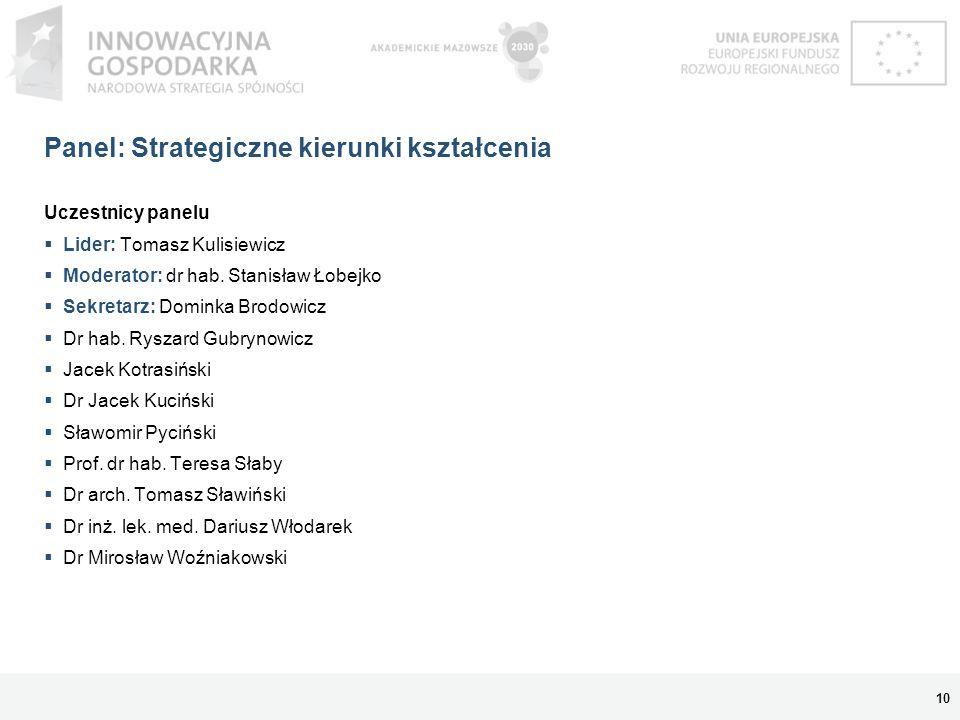 Panel: Strategiczne kierunki kształcenia