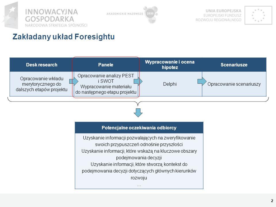 Zakładany układ Foresightu