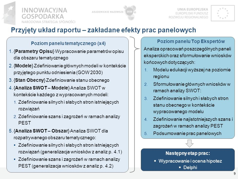 Przyjęty układ raportu – zakładane efekty prac panelowych
