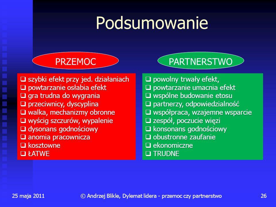 © Andrzej Blikle, Dylemat lidera - przemoc czy partnerstwo