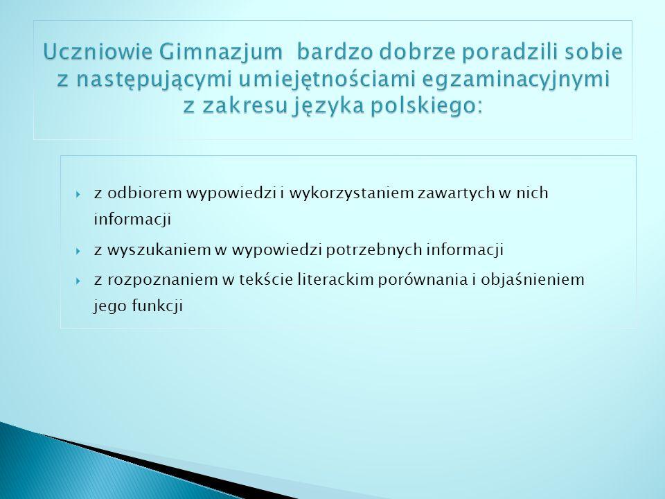 Uczniowie Gimnazjum bardzo dobrze poradzili sobie z następującymi umiejętnościami egzaminacyjnymi z zakresu języka polskiego: