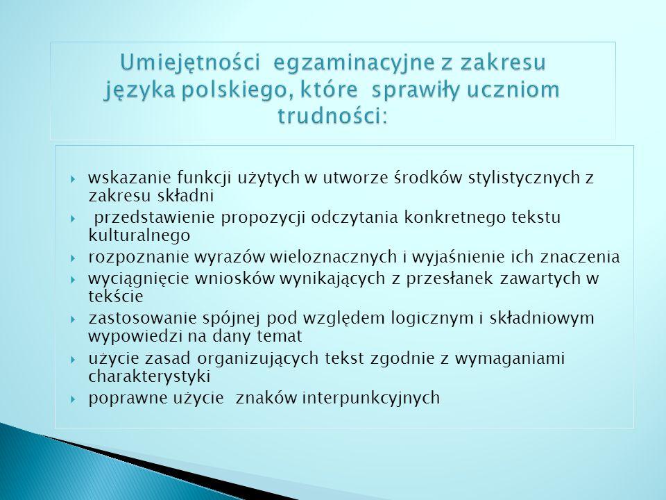 Umiejętności egzaminacyjne z zakresu języka polskiego, które sprawiły uczniom trudności: