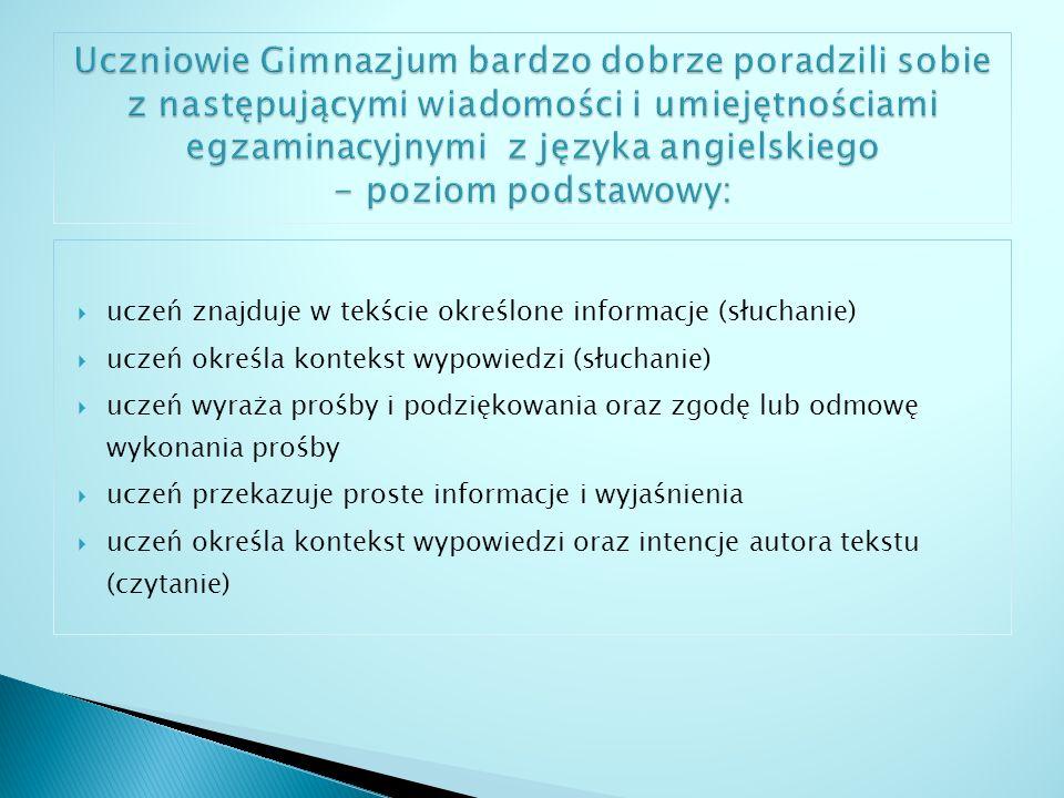 Uczniowie Gimnazjum bardzo dobrze poradzili sobie z następującymi wiadomości i umiejętnościami egzaminacyjnymi z języka angielskiego - poziom podstawowy: