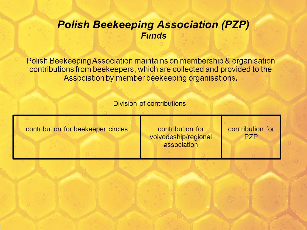 Polish Beekeeping Association (PZP) Funds