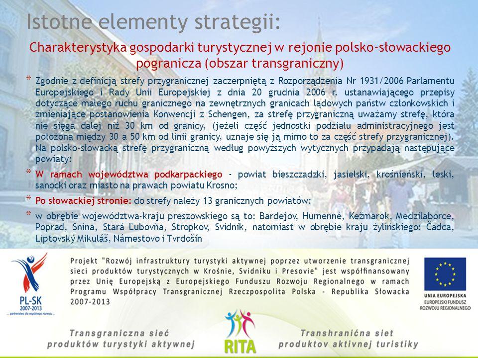 Istotne elementy strategii: