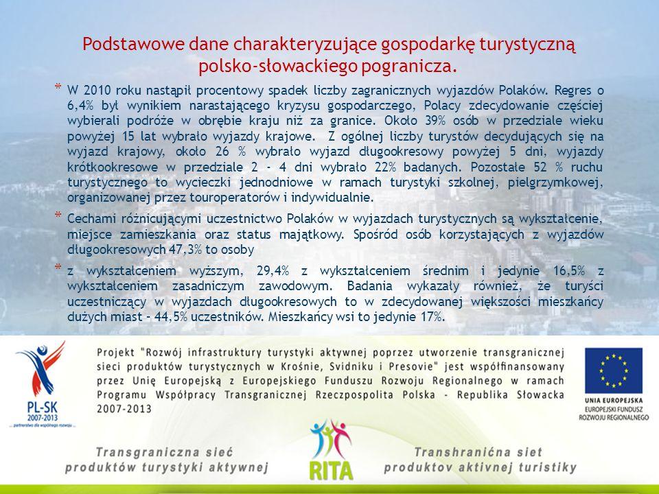 Podstawowe dane charakteryzujące gospodarkę turystyczną polsko-słowackiego pogranicza.