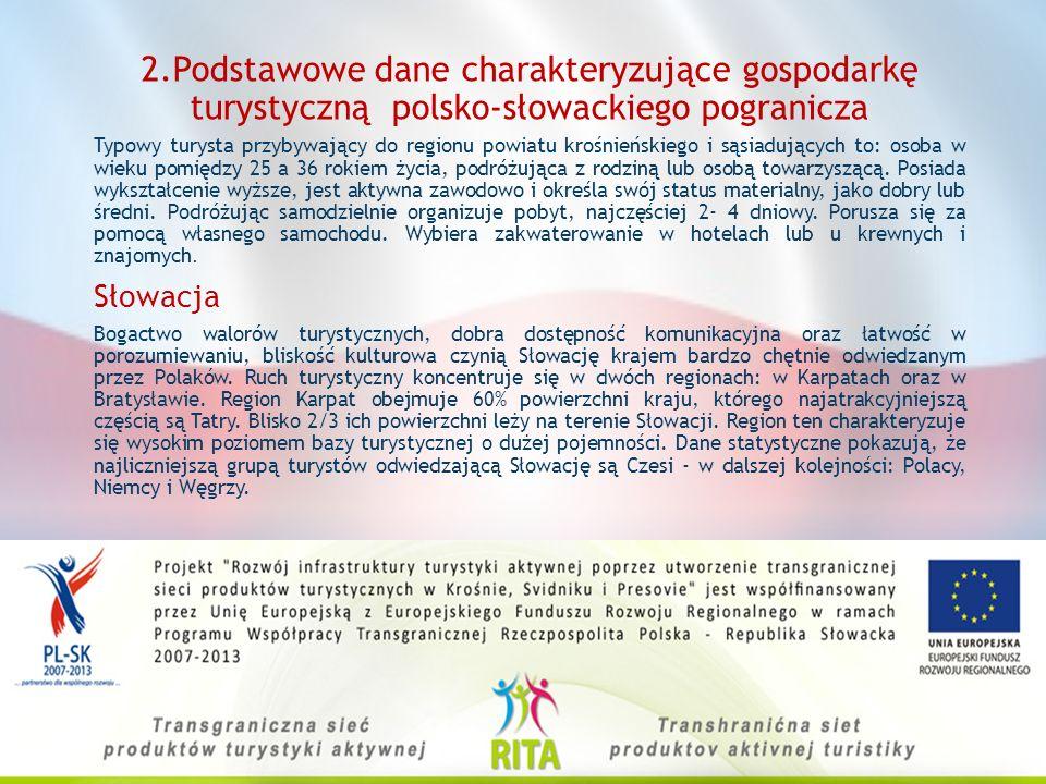 2.Podstawowe dane charakteryzujące gospodarkę turystyczną polsko-słowackiego pogranicza