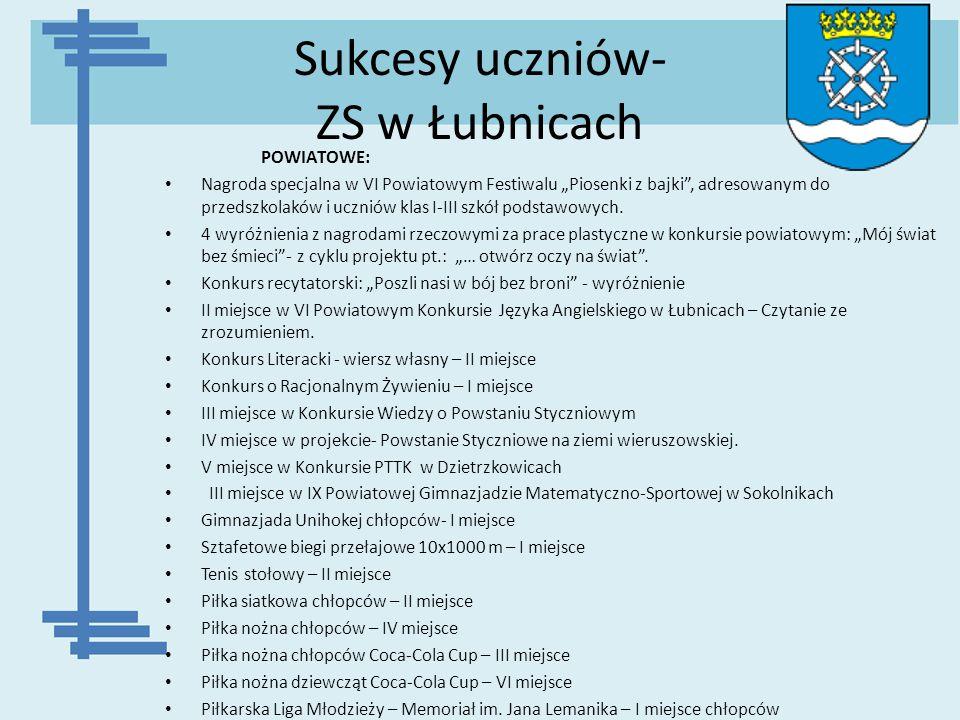 Sukcesy uczniów- ZS w Łubnicach