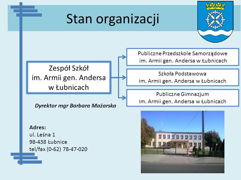 Stan organizacji Zespół Szkół im. Armii gen. Andersa w Łubnicach