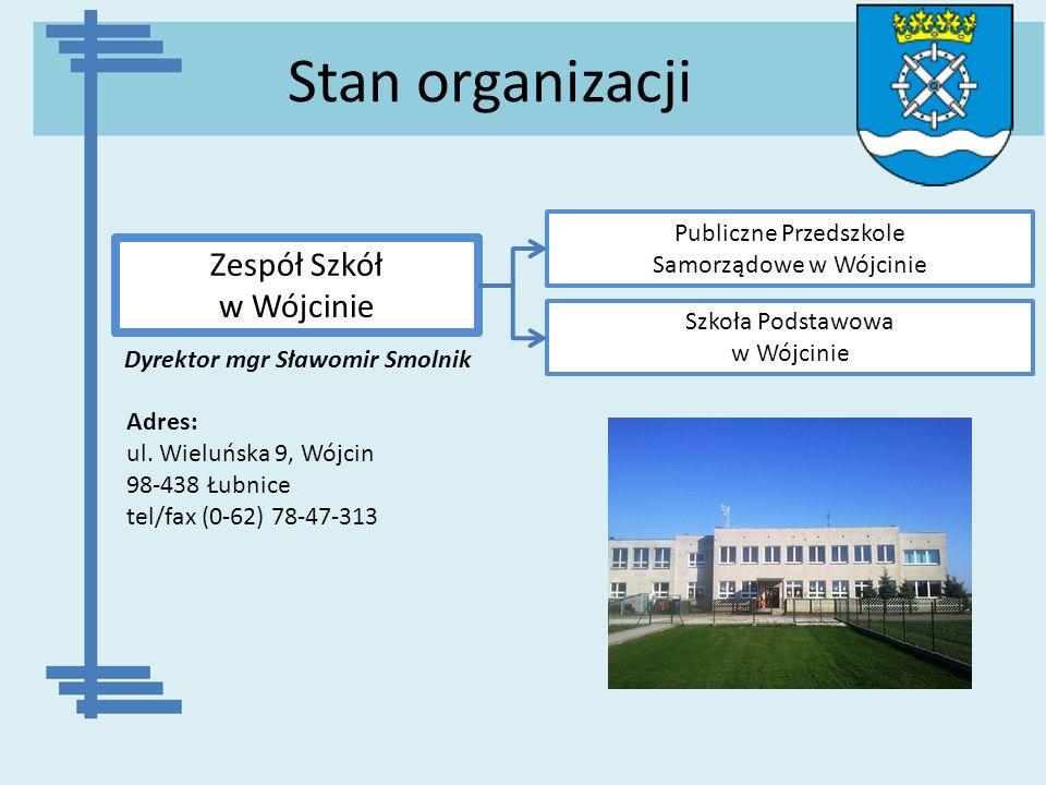 Stan organizacji Zespół Szkół w Wójcinie