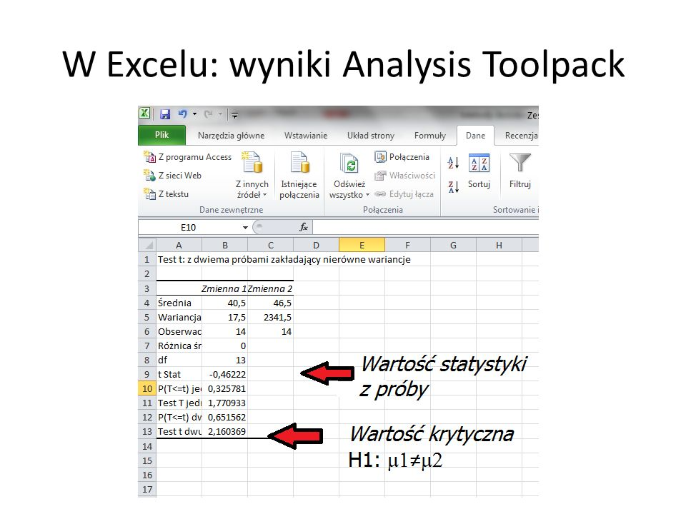 W Excelu: wyniki Analysis Toolpack