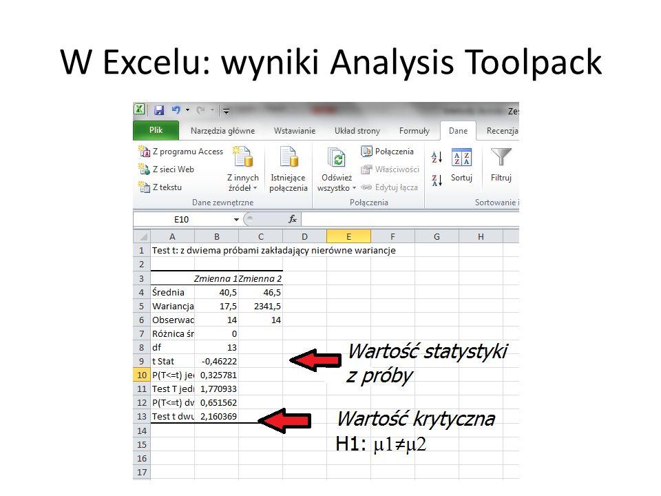 W Excelu: wyniki Analysis Toolpack