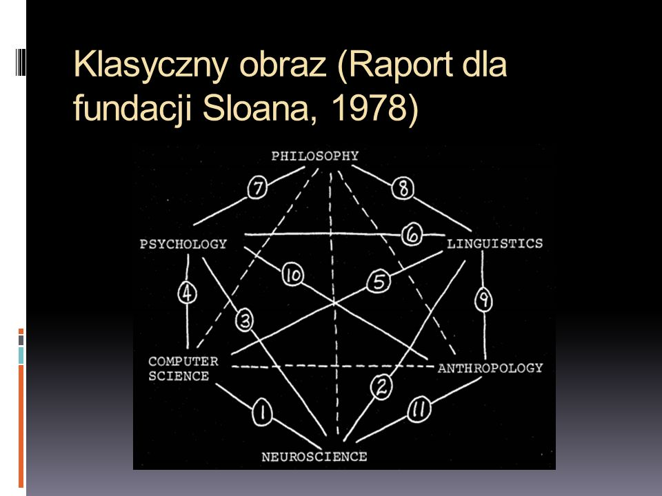 Klasyczny obraz (Raport dla fundacji Sloana, 1978)