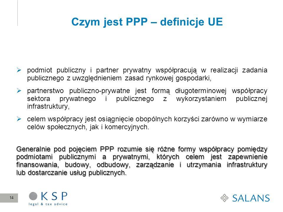 Czym jest PPP – definicje UE