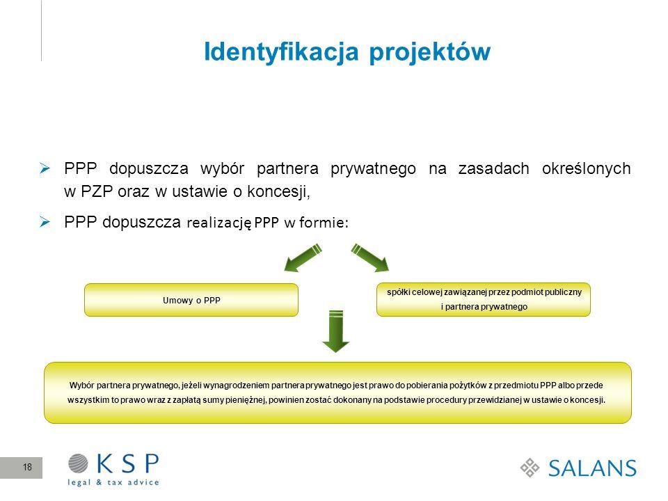 Identyfikacja projektów