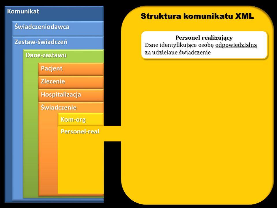 Struktura komunikatu XML