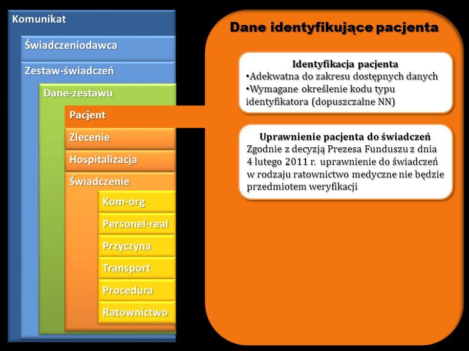 Dane identyfikujące pacjenta