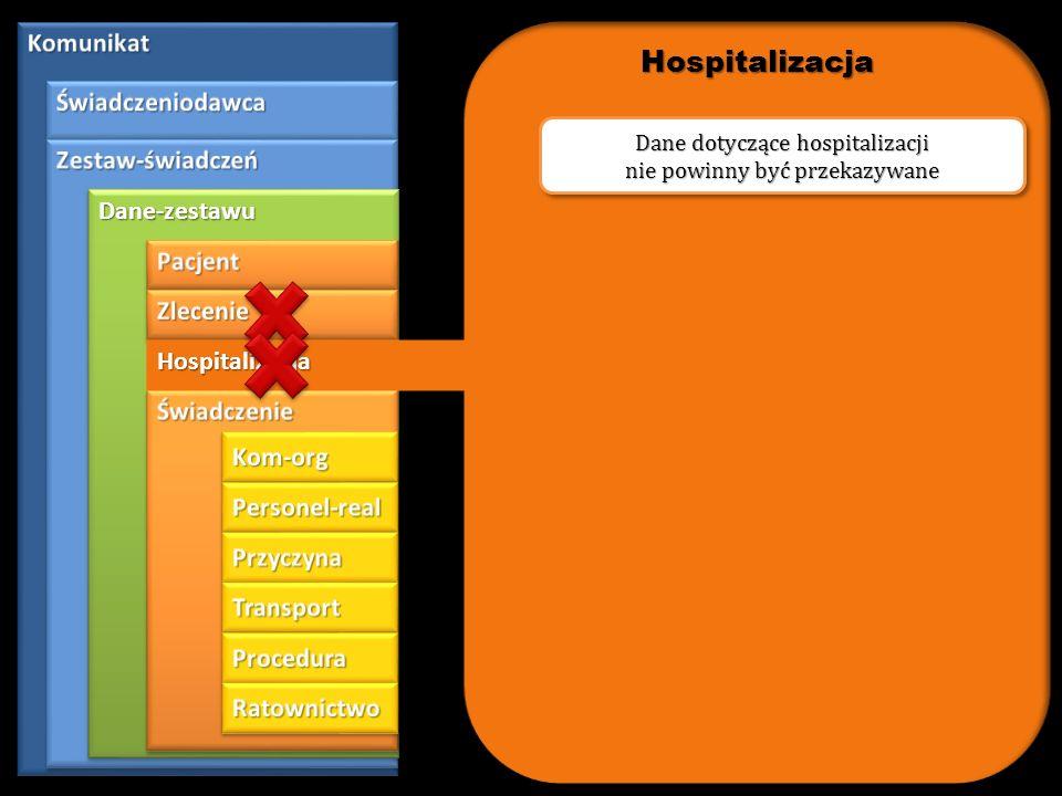 Hospitalizacja Komunikat Świadczeniodawca Zestaw-świadczeń