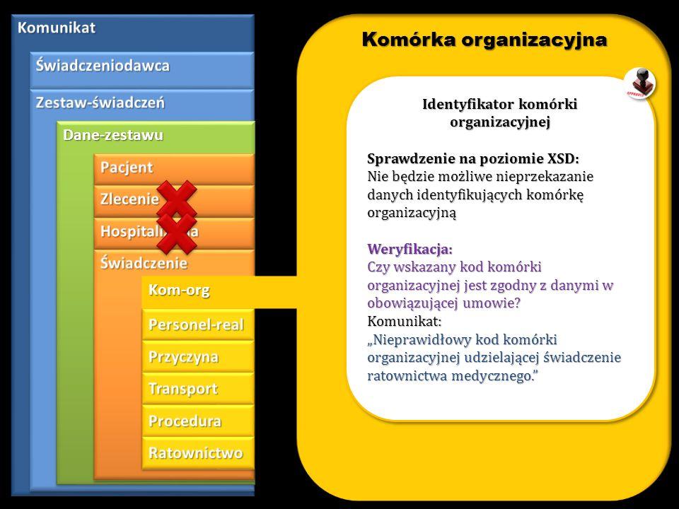 Komórka organizacyjna Identyfikator komórki