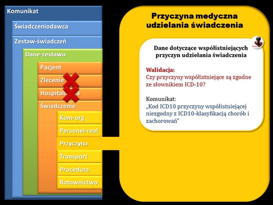 Przyczyna medyczna udzielania świadczenia