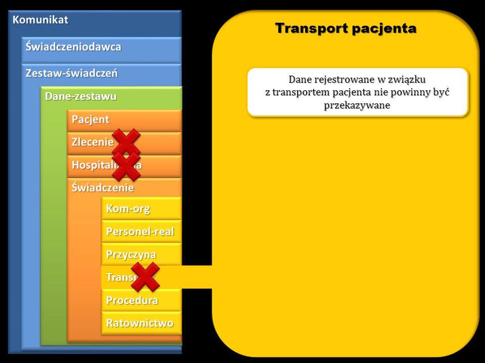 Transport pacjenta Komunikat Świadczeniodawca Zestaw-świadczeń