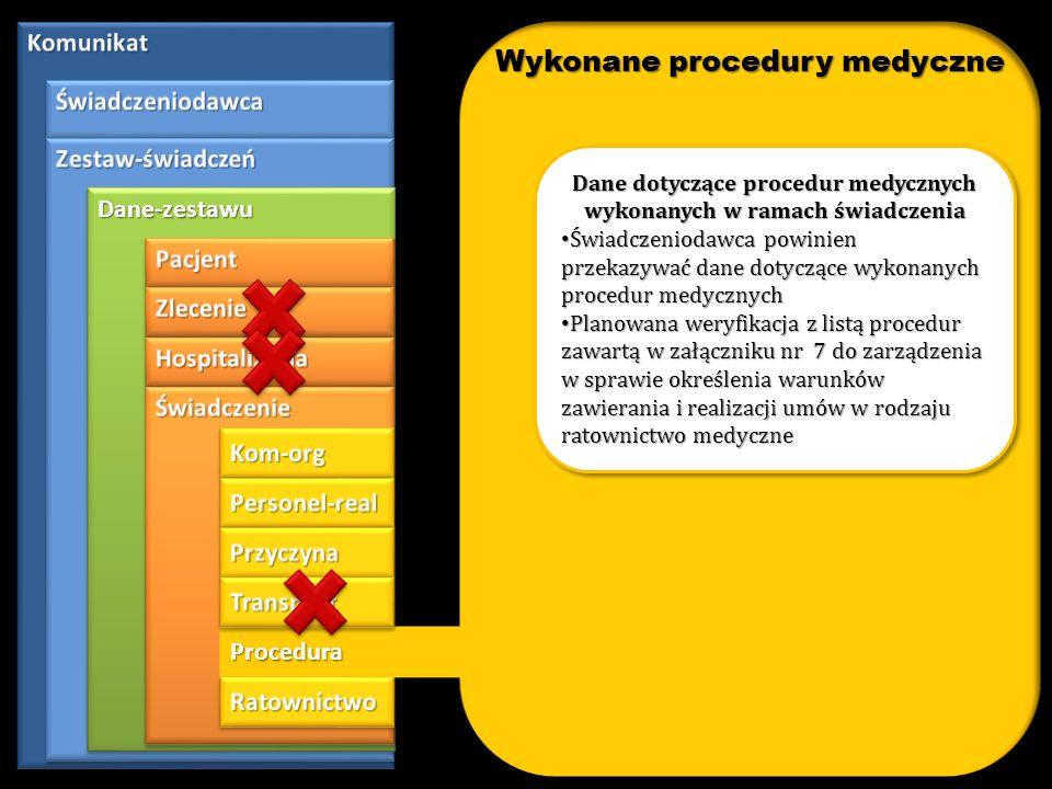 Wykonane procedury medyczne