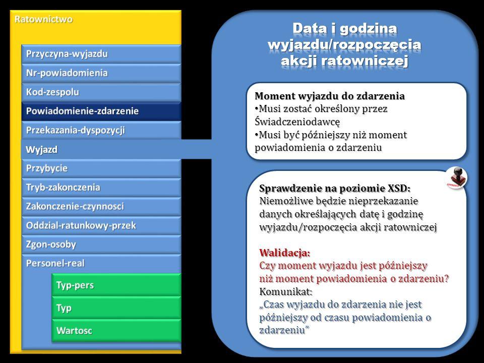 Data i godzina wyjazdu/rozpoczęcia akcji ratowniczej