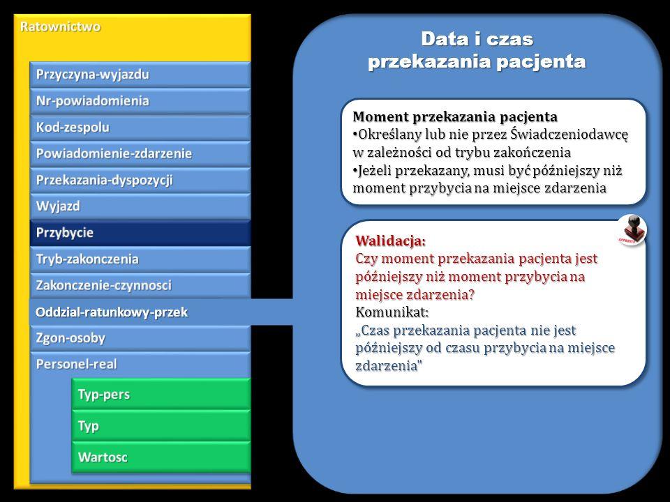 Data i czas przekazania pacjenta