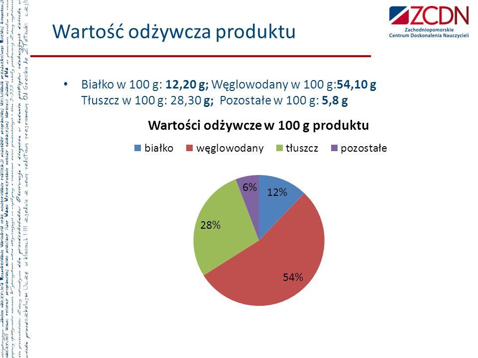 Wartość odżywcza produktu