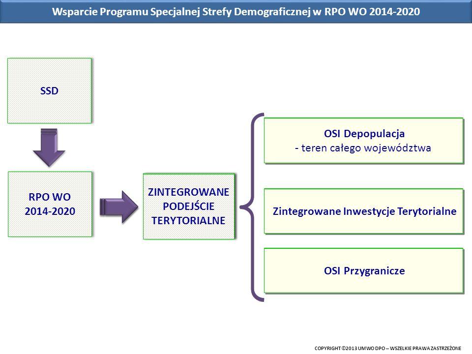 Wsparcie Programu Specjalnej Strefy Demograficznej w RPO WO 2014-2020