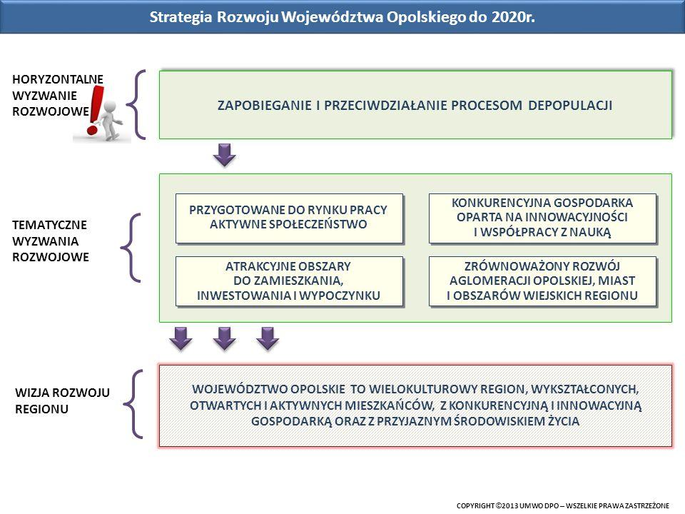 Strategia Rozwoju Województwa Opolskiego do 2020r.