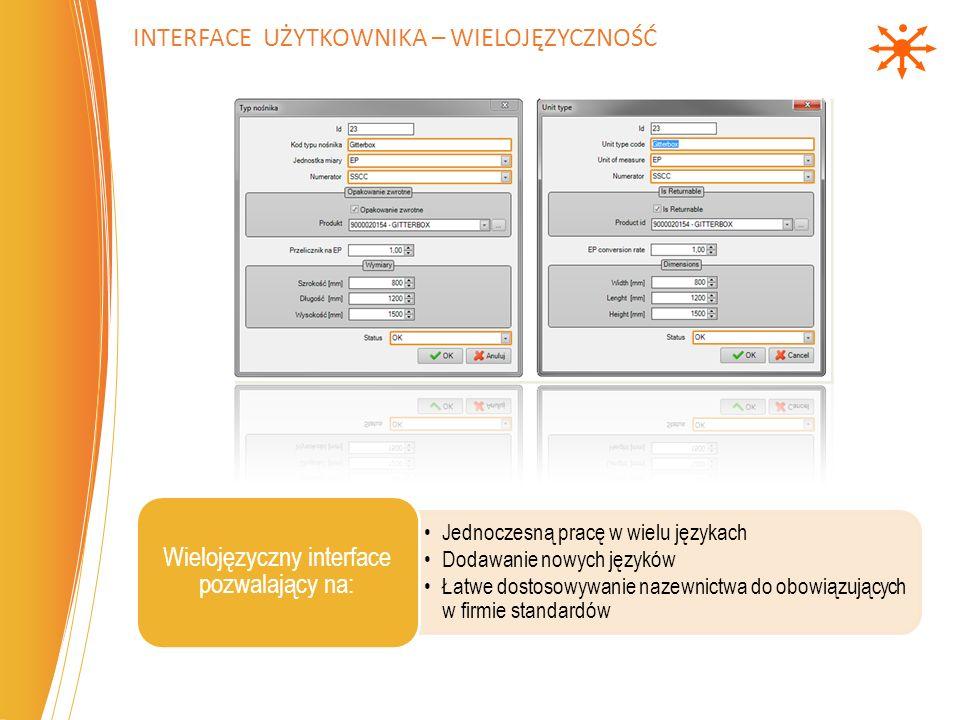 Interface użytkownika – Wielojęzyczność