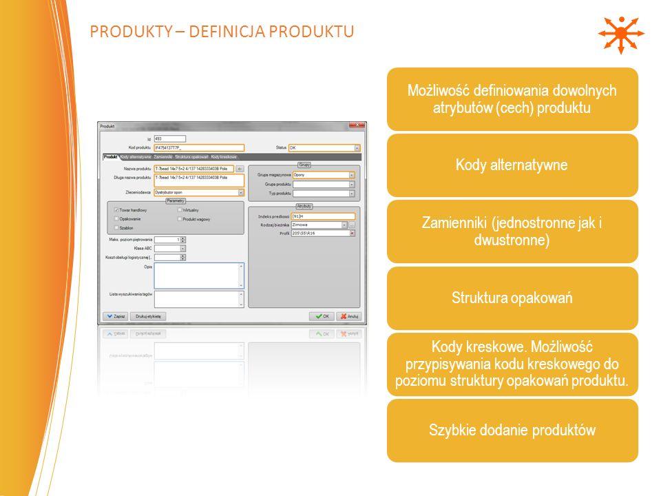 Produkty – Definicja produktu